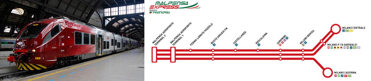 Trenul Malpensa Express