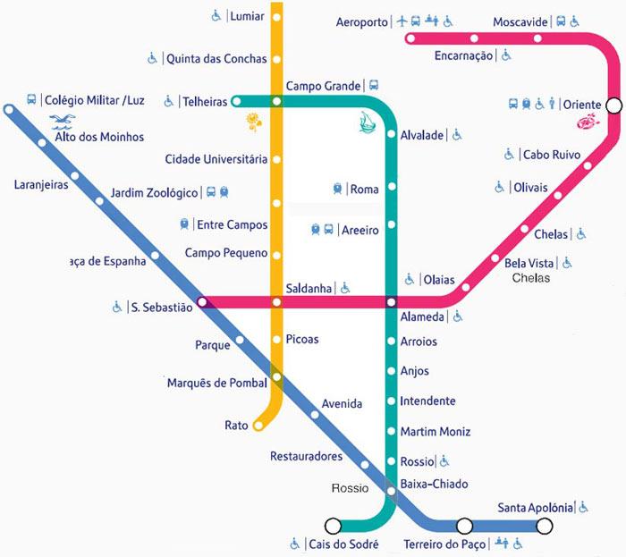 Harta Metro Lisabona