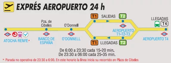 Aeroport Express