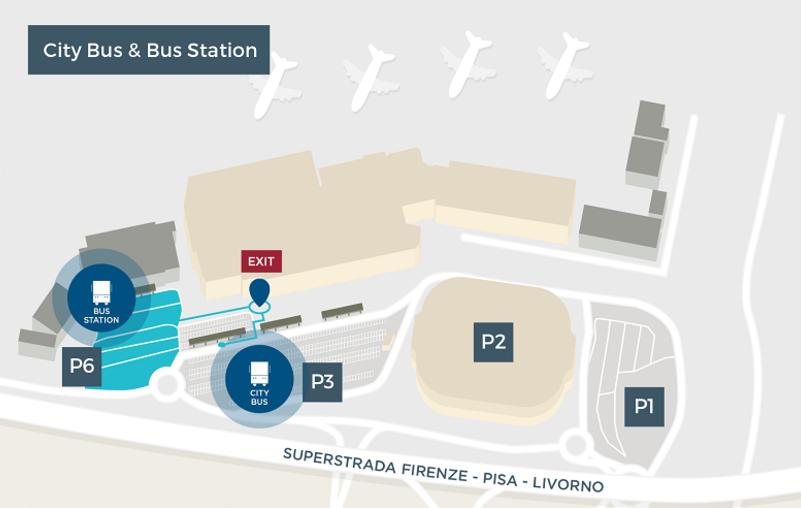 Schema amplasării stațiilor de autobuz