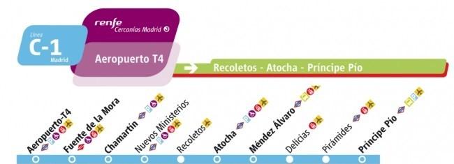 Tren C1