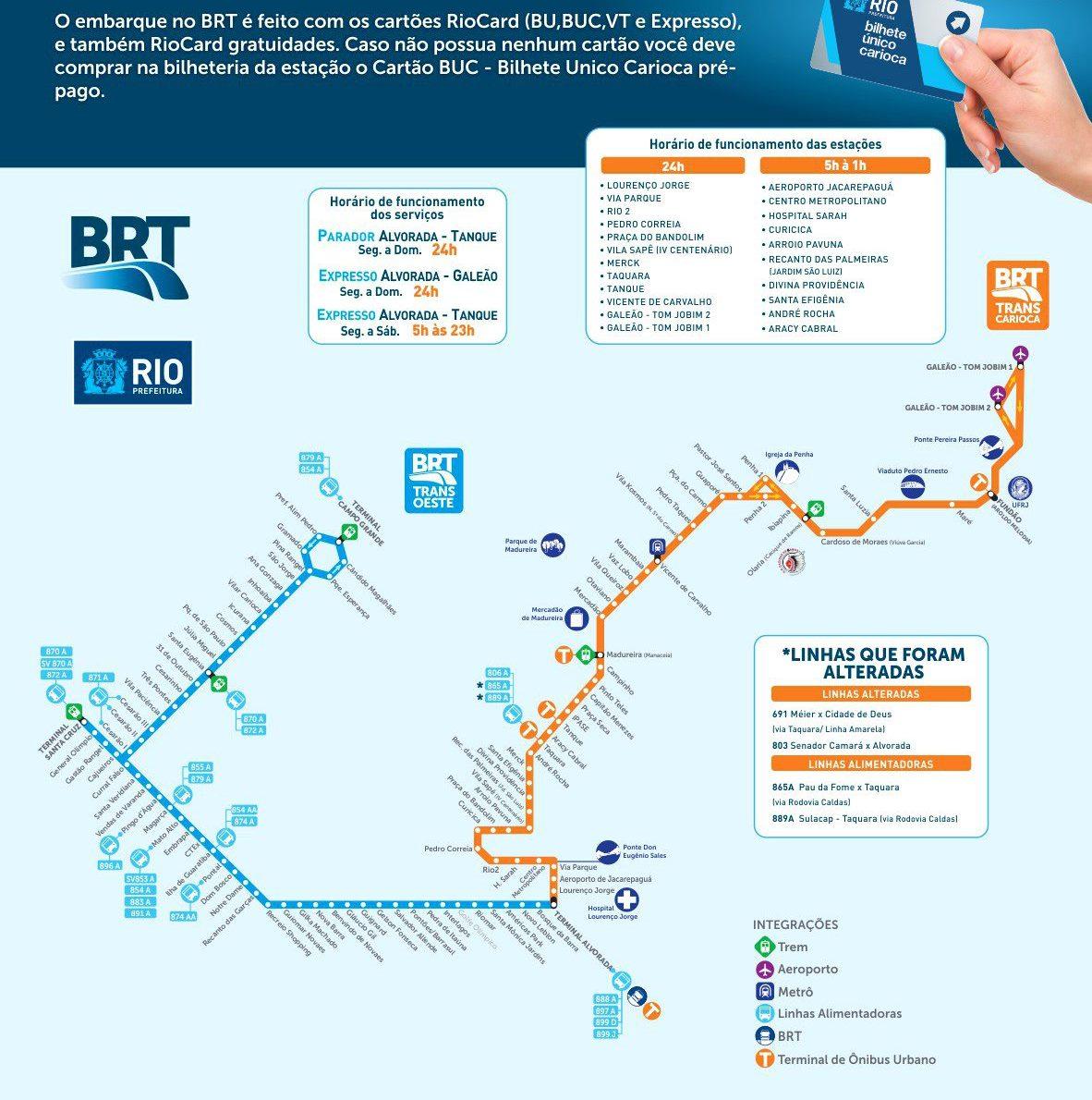 Harta autobuzelor de la aeroportul din Rio de Janeiro