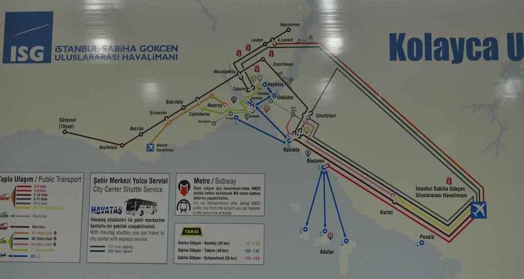 Schema transport Aeroport Sabiha Gokcen - Istambul