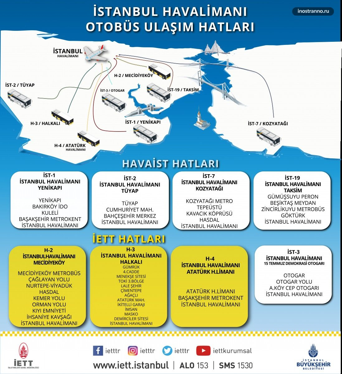 Noile rute de autobuz din aeroportul din Istanbul către centru.