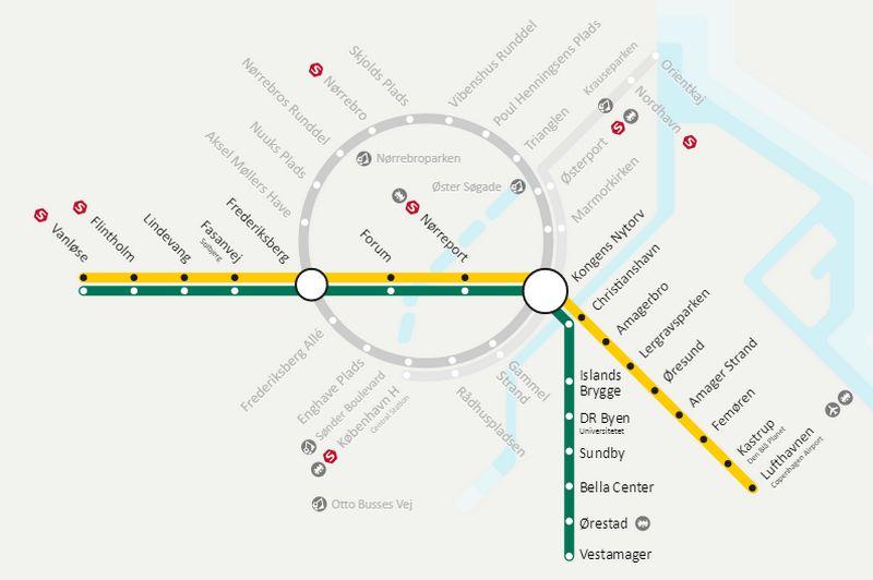 Harta metroului din Copenhaga